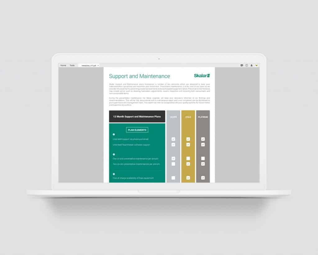 Interactive PDF Design